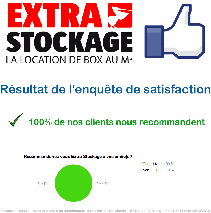 self_stockage_box_garde_meuble_mulhouse